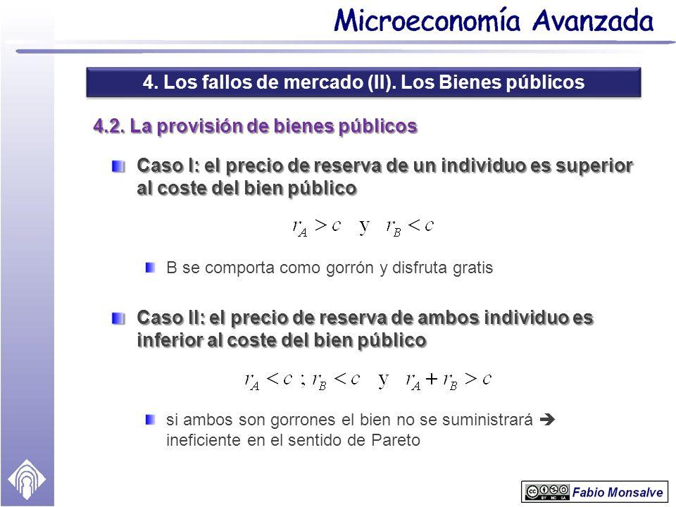 4. Los fallos de mercado (II). Los Bienes públicos 4.2. La provisión de bienes públicos Caso I: el precio de reserva de un individuo es superior al co