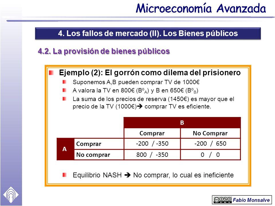 4. Los fallos de mercado (II). Los Bienes públicos 4.2. La provisión de bienes públicos Ejemplo (2): El gorrón como dilema del prisionero Suponemos A,