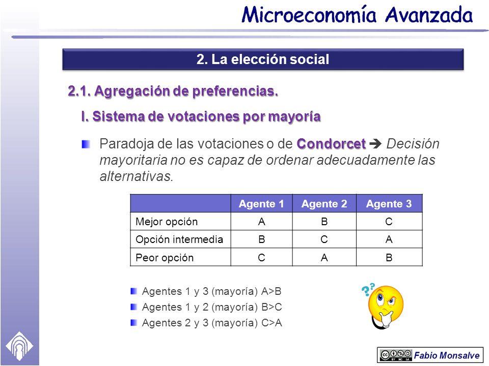 2. La elección social 2.1. Agregación de preferencias. I. Sistema de votaciones por mayoría Condorcet Paradoja de las votaciones o de Condorcet Decisi