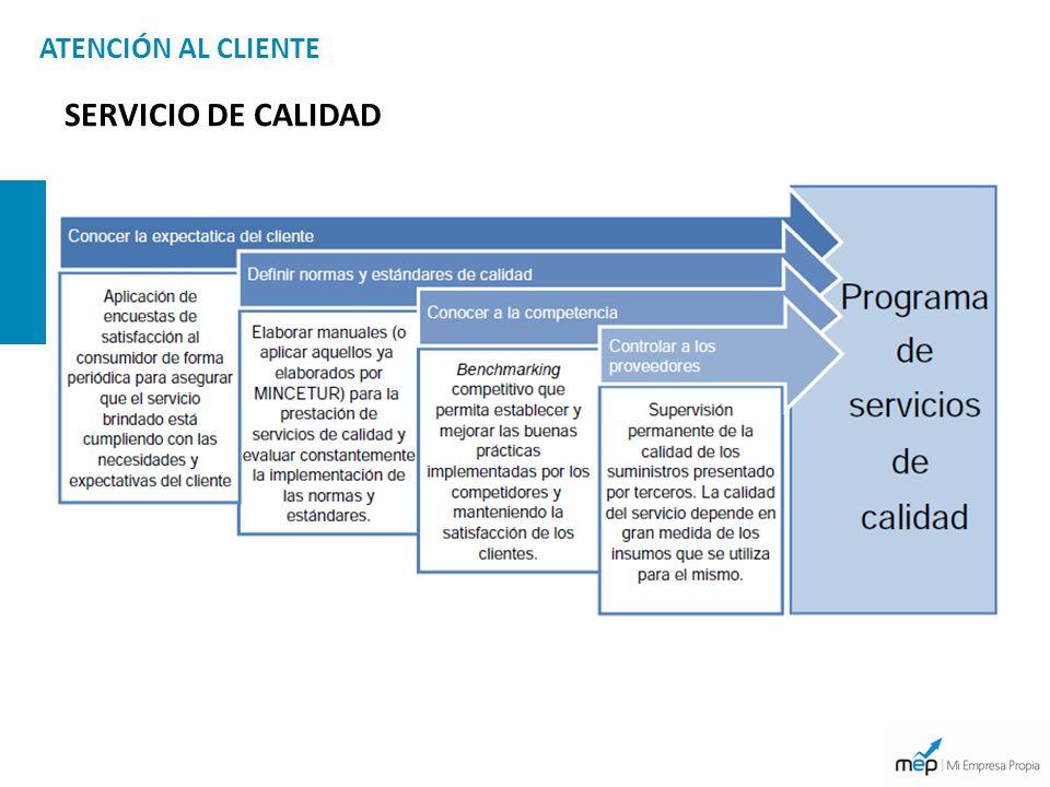 ATENCIÓN AL CLIENTE SERVICIO DE CALIDAD