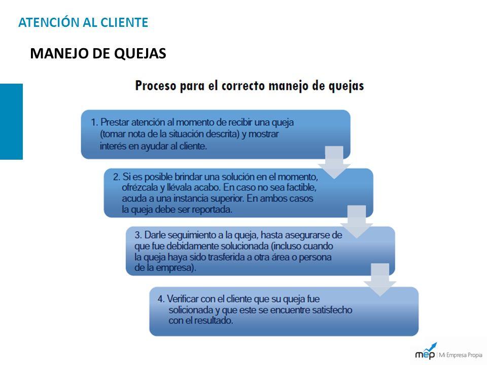 ATENCIÓN AL CLIENTE MANEJO DE QUEJAS