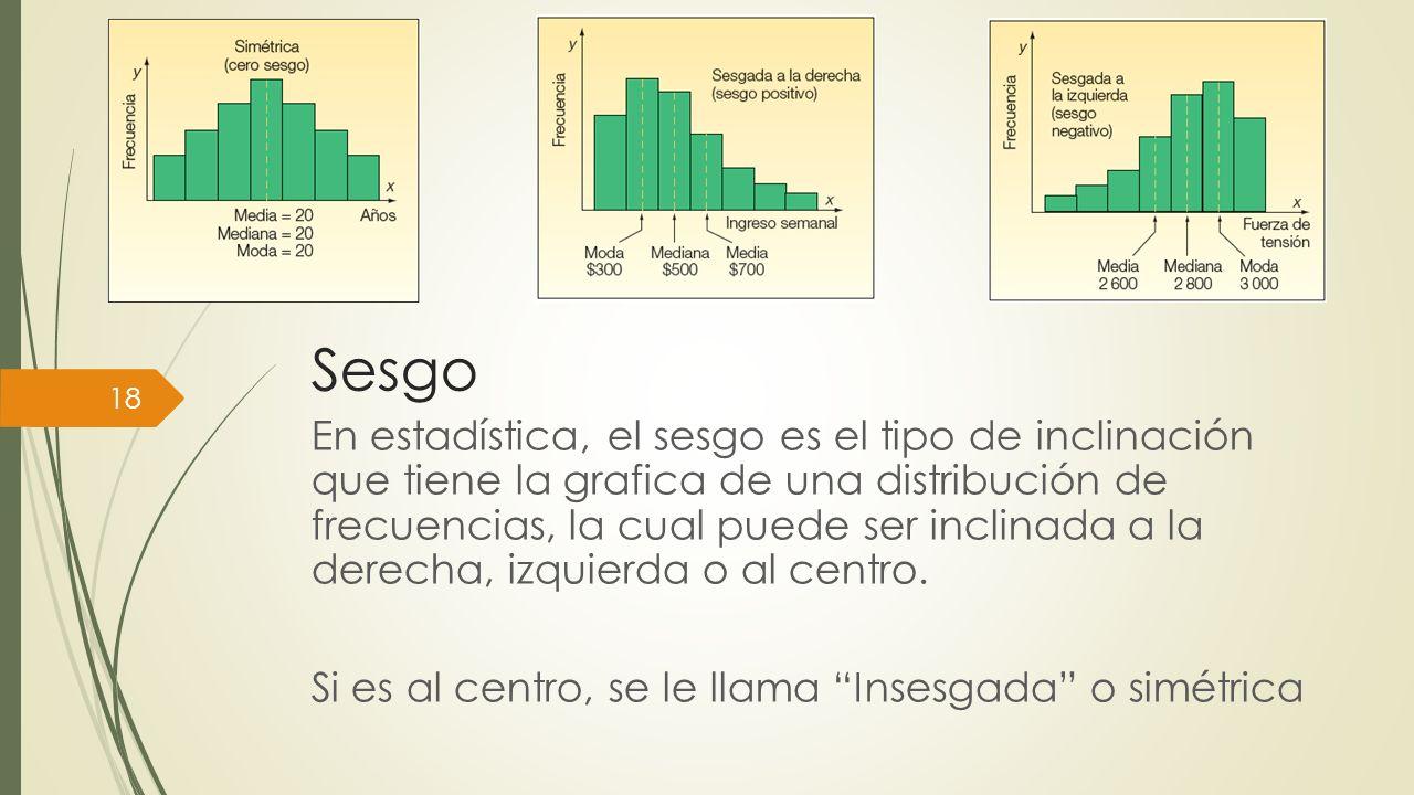Sesgo En estadística, el sesgo es el tipo de inclinación que tiene la grafica de una distribución de frecuencias, la cual puede ser inclinada a la der