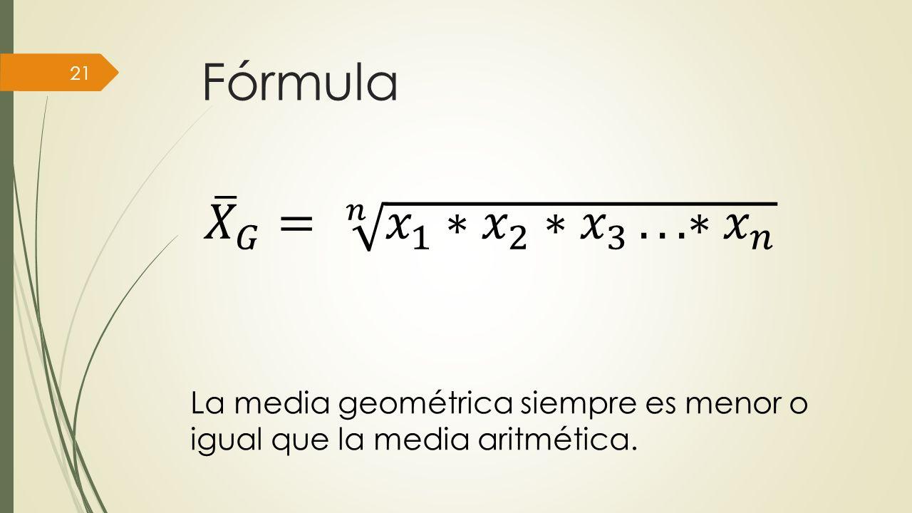Fórmula 21 La media geométrica siempre es menor o igual que la media aritmética.