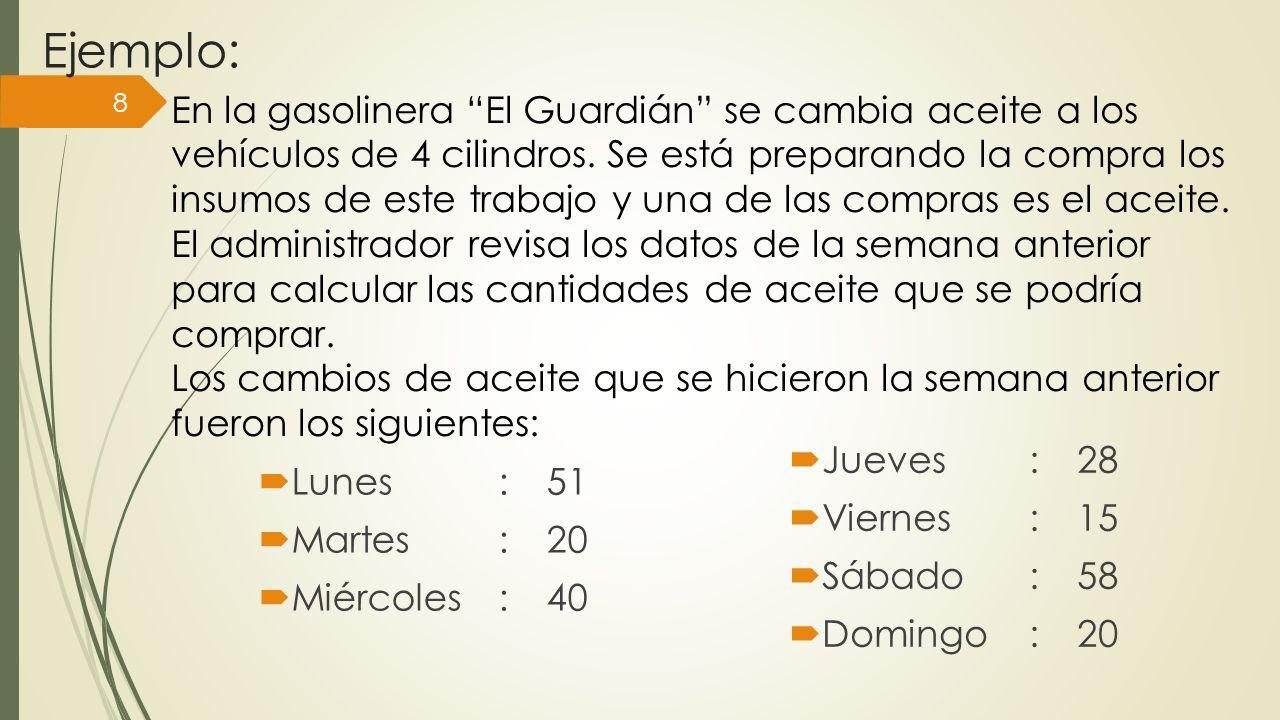 Ejemplo: Lunes:51 Martes:20 Miércoles:40 8 En la gasolinera El Guardián se cambia aceite a los vehículos de 4 cilindros. Se está preparando la compra