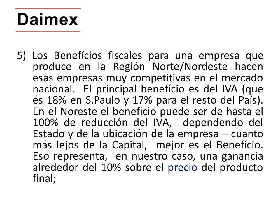 5) Los Benefícios fiscales para una empresa que produce en la Región Norte/Nordeste hacen esas empresas muy competitivas en el mercado nacional. El pr