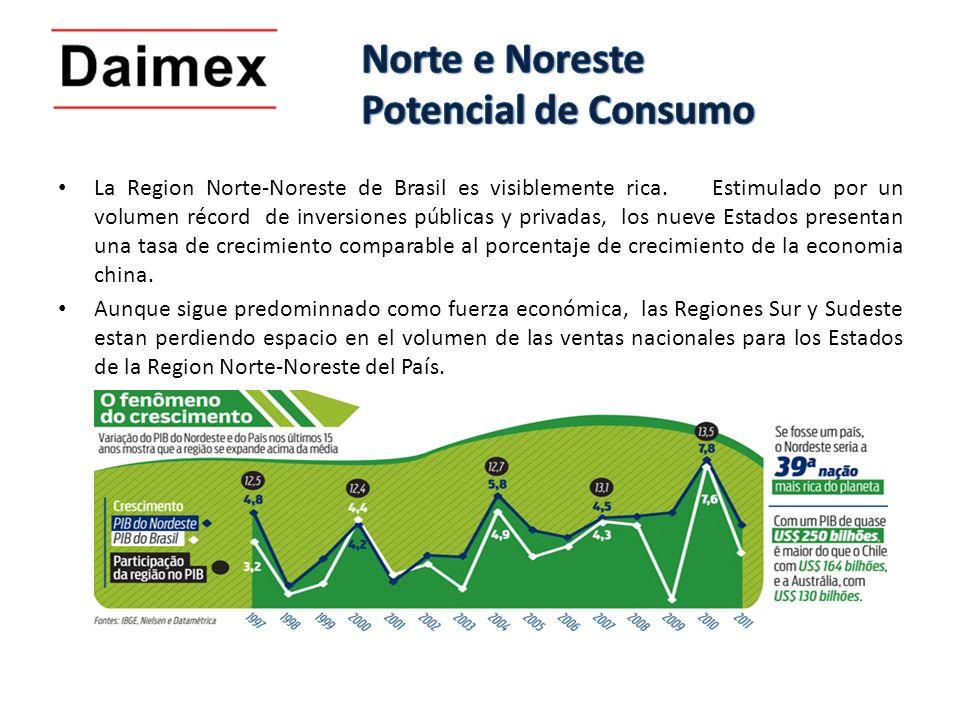 La Region Norte-Noreste de Brasil es visiblemente rica. Estimulado por un volumen récord de inversiones públicas y privadas, los nueve Estados present