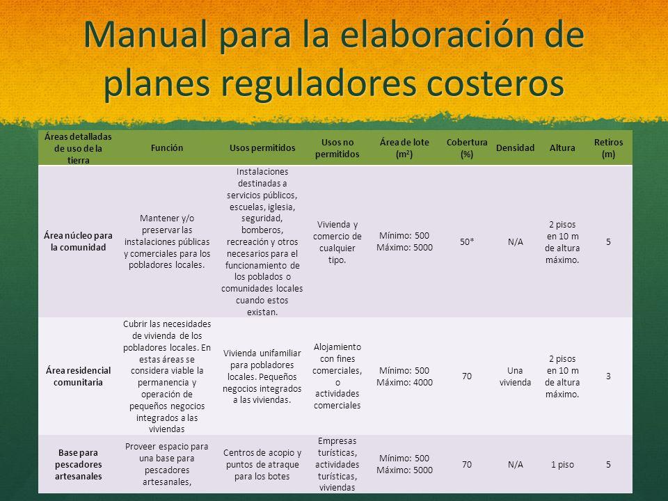 Manual para la elaboración de planes reguladores costeros Áreas detalladas de uso de la tierra FunciónUsos permitidos Usos no permitidos Área de lote