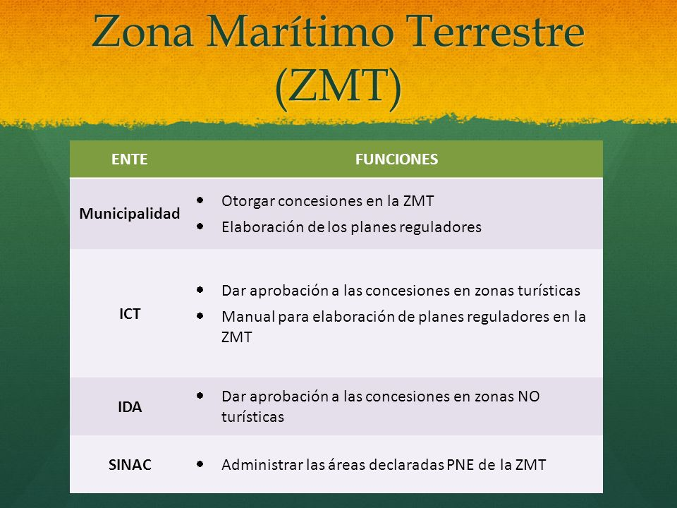 Zona Marítimo Terrestre (ZMT) ENTEFUNCIONES Municipalidad Otorgar concesiones en la ZMT Elaboración de los planes reguladores ICT Dar aprobación a las
