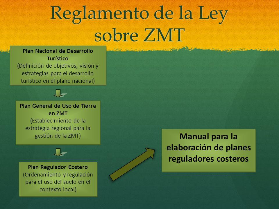 Reglamento de la Ley sobre ZMT Plan Nacional de Desarrollo Turístico (Definición de objetivos, visión y estrategias para el desarrollo turístico en el