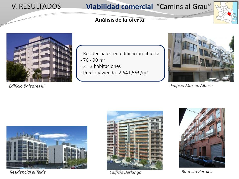 V. RESULTADOS Análisis de la oferta Edificio Baleares III Bautista Perales Edificio Berlanga Residencial el Teide - Residenciales en edificación abier