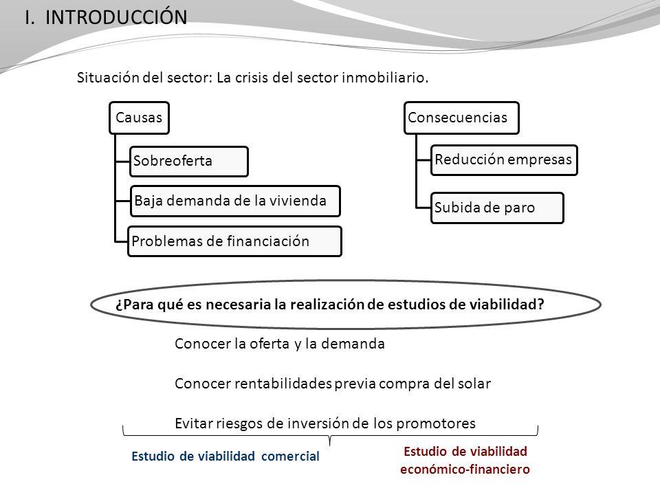 I. INTRODUCCIÓN Situación del sector: La crisis del sector inmobiliario. ¿Para qué es necesaria la realización de estudios de viabilidad? Conocer la o