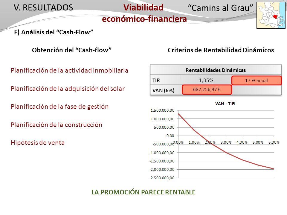 V. RESULTADOS F) Análisis del Cash-Flow Camins al Grau Obtención del Cash-flowCriterios de Rentabilidad Dinámicos LA PROMOCIÓN PARECE RENTABLE Planifi