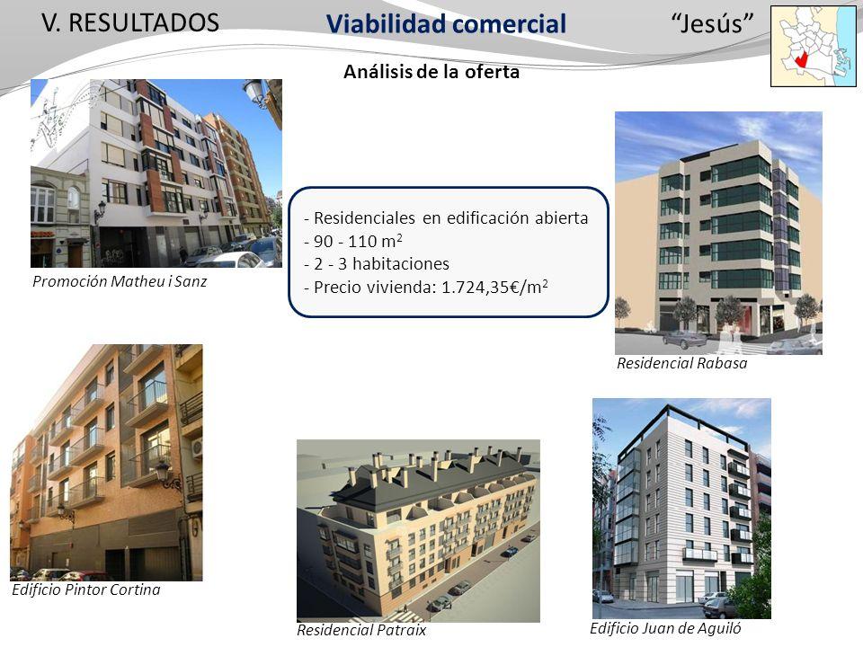V. RESULTADOS Análisis de la oferta Jesús Viabilidad comercial - Residenciales en edificación abierta - 90 - 110 m 2 - 2 - 3 habitaciones - Precio viv