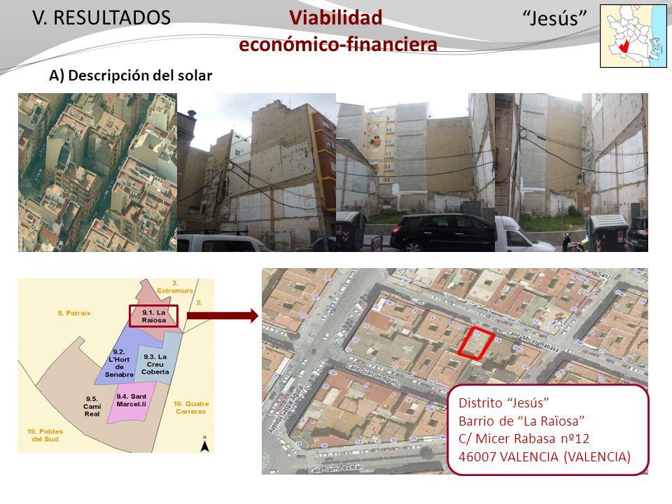 Jesús V. RESULTADOSViabilidad económico-financiera A) Descripción del solar Distrito Jesús Barrio de La Raïosa C/ Micer Rabasa nº12 46007 VALENCIA (VA