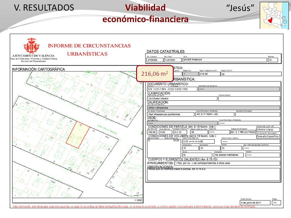 V. RESULTADOSViabilidad económico-financiera 216,06 m 2 Jesús