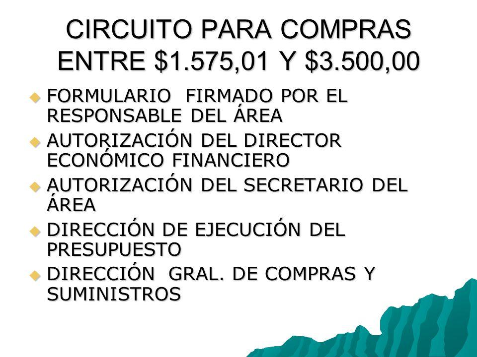CIRCUITO PARA COMPRAS ENTRE $1.575,01 Y $3.500,00 FORMULARIO FIRMADO POR EL RESPONSABLE DEL ÁREA FORMULARIO FIRMADO POR EL RESPONSABLE DEL ÁREA AUTORIZACIÓN DEL DIRECTOR ECONÓMICO FINANCIERO AUTORIZACIÓN DEL DIRECTOR ECONÓMICO FINANCIERO AUTORIZACIÓN DEL SECRETARIO DEL ÁREA AUTORIZACIÓN DEL SECRETARIO DEL ÁREA DIRECCIÓN DE EJECUCIÓN DEL PRESUPUESTO DIRECCIÓN DE EJECUCIÓN DEL PRESUPUESTO DIRECCIÓN GRAL.