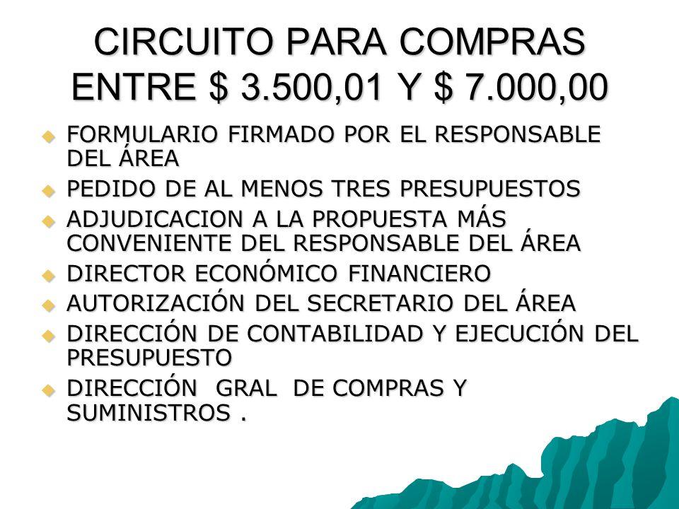 CIRCUITO PARA COMPRAS ENTRE $ 3.500,01 Y $ 7.000,00 FORMULARIO FIRMADO POR EL RESPONSABLE DEL ÁREA FORMULARIO FIRMADO POR EL RESPONSABLE DEL ÁREA PEDIDO DE AL MENOS TRES PRESUPUESTOS PEDIDO DE AL MENOS TRES PRESUPUESTOS ADJUDICACION A LA PROPUESTA MÁS CONVENIENTE DEL RESPONSABLE DEL ÁREA ADJUDICACION A LA PROPUESTA MÁS CONVENIENTE DEL RESPONSABLE DEL ÁREA DIRECTOR ECONÓMICO FINANCIERO DIRECTOR ECONÓMICO FINANCIERO AUTORIZACIÓN DEL SECRETARIO DEL ÁREA AUTORIZACIÓN DEL SECRETARIO DEL ÁREA DIRECCIÓN DE CONTABILIDAD Y EJECUCIÓN DEL PRESUPUESTO DIRECCIÓN DE CONTABILIDAD Y EJECUCIÓN DEL PRESUPUESTO DIRECCIÓN GRAL DE COMPRAS Y SUMINISTROS.
