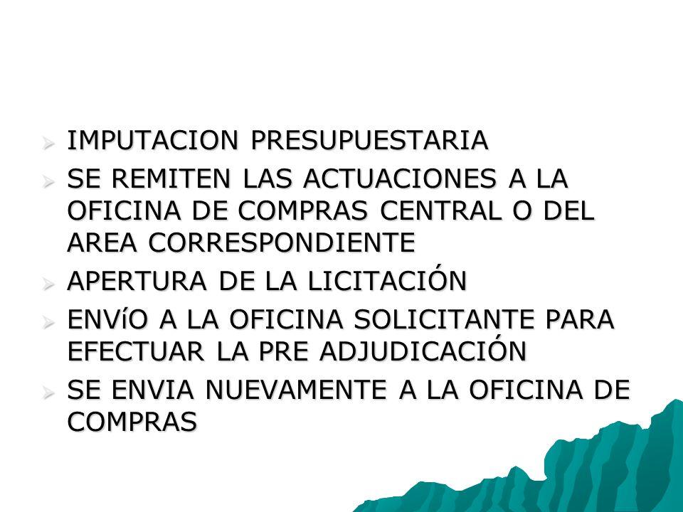 IMPUTACION PRESUPUESTARIA IMPUTACION PRESUPUESTARIA SE REMITEN LAS ACTUACIONES A LA OFICINA DE COMPRAS CENTRAL O DEL AREA CORRESPONDIENTE SE REMITEN LAS ACTUACIONES A LA OFICINA DE COMPRAS CENTRAL O DEL AREA CORRESPONDIENTE APERTURA DE LA LICITACIÓN APERTURA DE LA LICITACIÓN ENVíO A LA OFICINA SOLICITANTE PARA EFECTUAR LA PRE ADJUDICACIÓN ENVíO A LA OFICINA SOLICITANTE PARA EFECTUAR LA PRE ADJUDICACIÓN SE ENVIA NUEVAMENTE A LA OFICINA DE COMPRAS SE ENVIA NUEVAMENTE A LA OFICINA DE COMPRAS
