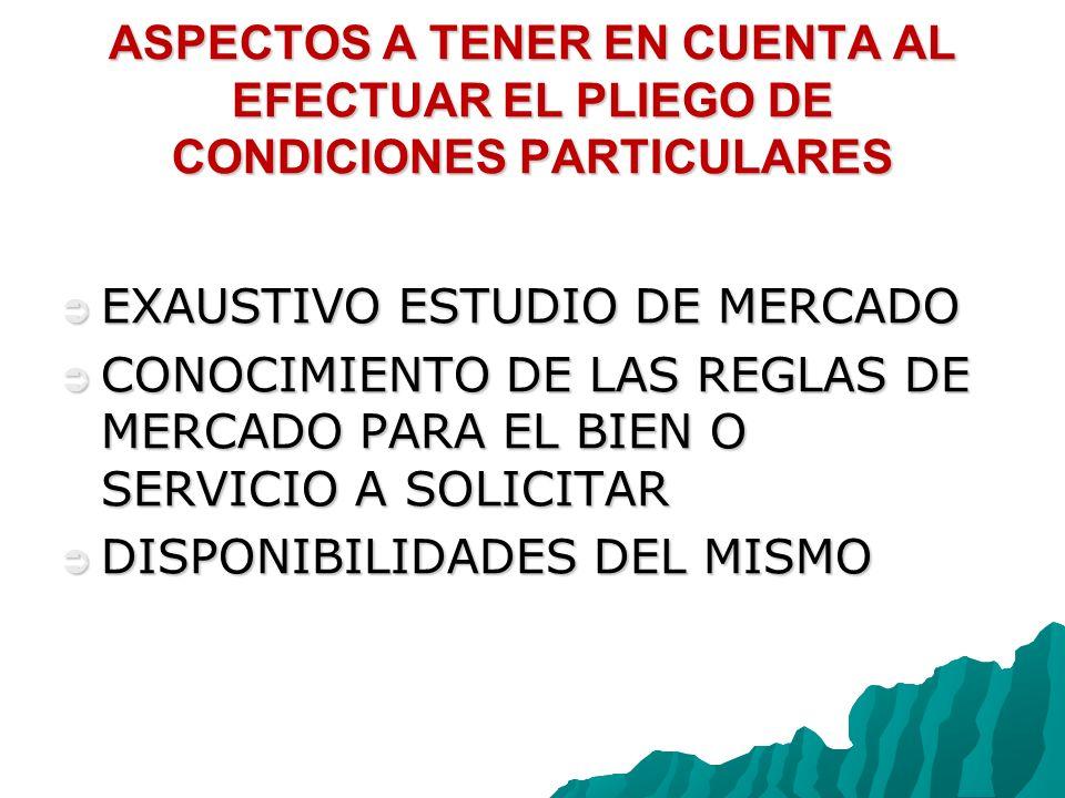 ASPECTOS A TENER EN CUENTA AL EFECTUAR EL PLIEGO DE CONDICIONES PARTICULARES EXAUSTIVO ESTUDIO DE MERCADO EXAUSTIVO ESTUDIO DE MERCADO CONOCIMIENTO DE LAS REGLAS DE MERCADO PARA EL BIEN O SERVICIO A SOLICITAR CONOCIMIENTO DE LAS REGLAS DE MERCADO PARA EL BIEN O SERVICIO A SOLICITAR DISPONIBILIDADES DEL MISMO DISPONIBILIDADES DEL MISMO