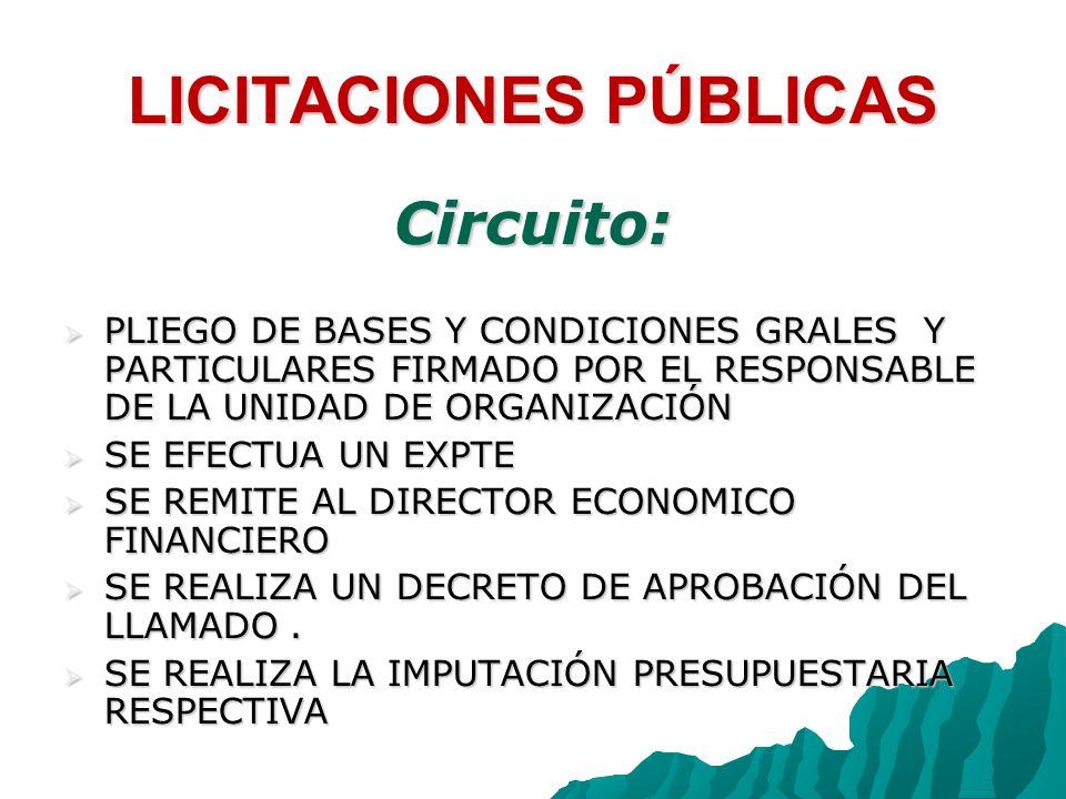 LICITACIONES PÚBLICAS Circuito: PLIEGO DE BASES Y CONDICIONES GRALES Y PARTICULARES FIRMADO POR EL RESPONSABLE DE LA UNIDAD DE ORGANIZACIÓN PLIEGO DE BASES Y CONDICIONES GRALES Y PARTICULARES FIRMADO POR EL RESPONSABLE DE LA UNIDAD DE ORGANIZACIÓN SE EFECTUA UN EXPTE SE EFECTUA UN EXPTE SE REMITE AL DIRECTOR ECONOMICO FINANCIERO SE REMITE AL DIRECTOR ECONOMICO FINANCIERO SE REALIZA UN DECRETO DE APROBACIÓN DEL LLAMADO.
