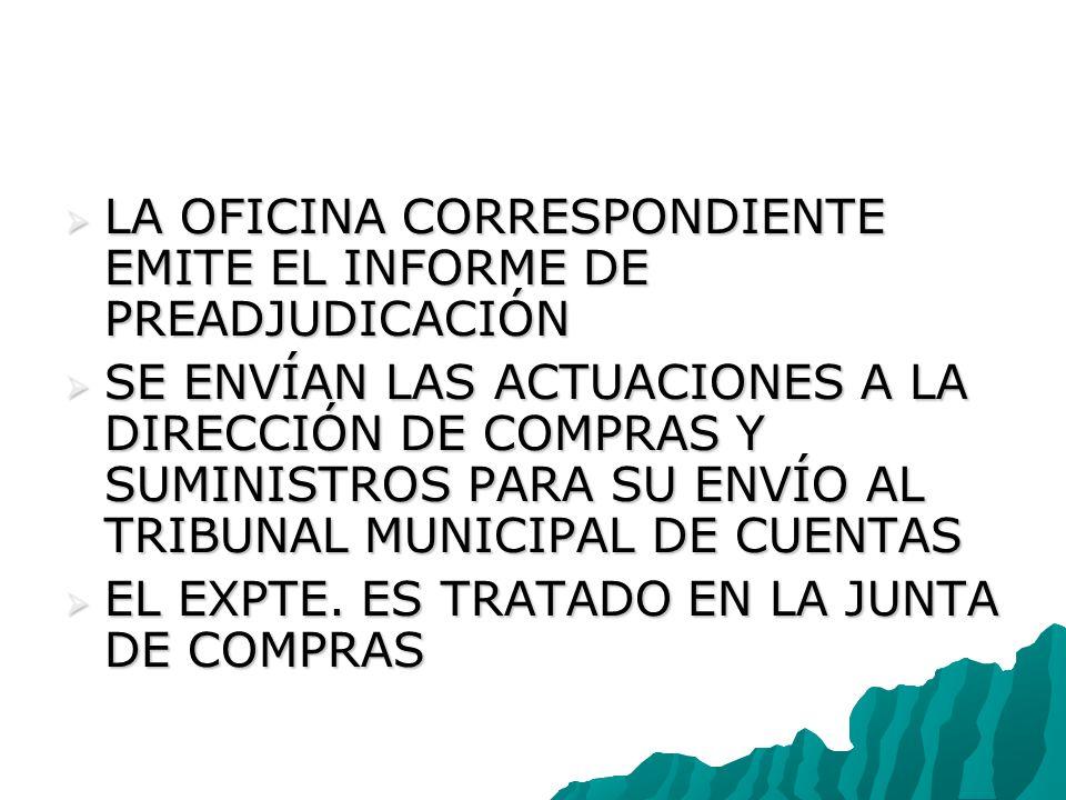 LA OFICINA CORRESPONDIENTE EMITE EL INFORME DE PREADJUDICACIÓN LA OFICINA CORRESPONDIENTE EMITE EL INFORME DE PREADJUDICACIÓN SE ENVÍAN LAS ACTUACIONES A LA DIRECCIÓN DE COMPRAS Y SUMINISTROS PARA SU ENVÍO AL TRIBUNAL MUNICIPAL DE CUENTAS SE ENVÍAN LAS ACTUACIONES A LA DIRECCIÓN DE COMPRAS Y SUMINISTROS PARA SU ENVÍO AL TRIBUNAL MUNICIPAL DE CUENTAS EL EXPTE.
