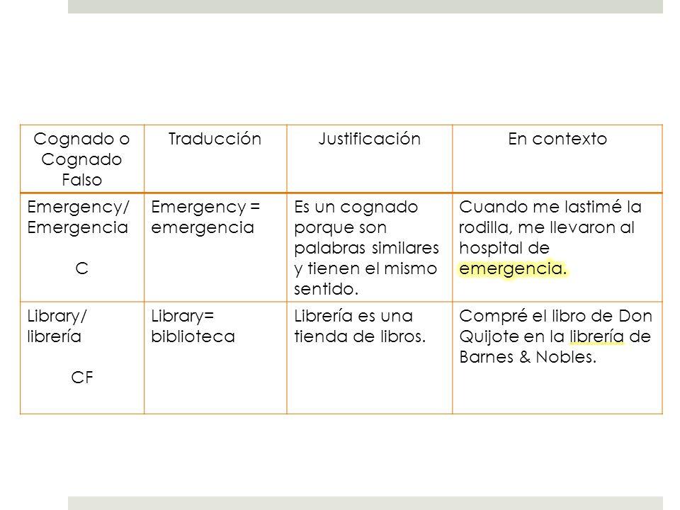 Cognado o Cognado Falso TraducciónJustificaciónEn contexto Emergency/ Emergencia C Emergency = emergencia Es un cognado porque son palabras similares