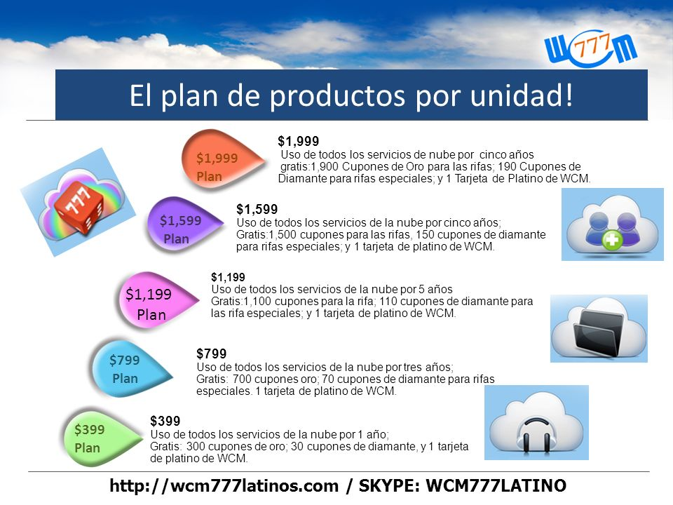El plan de productos por unidad! $399 Plan $799 Plan $1,999 Plan $1,599 Plan $1,999 Uso de todos los servicios de nube por cinco años gratis:1,900 Cup
