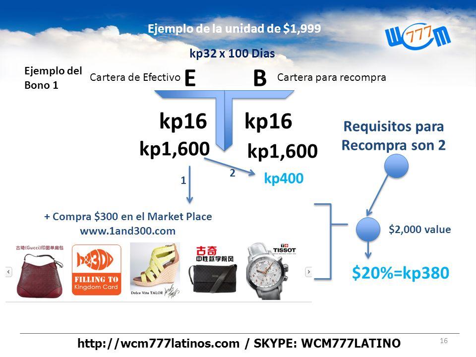 16 Ejemplo de la unidad de $1,999 EB Cartera de Efectivo Cartera para recompra kp16 kp32 x 100 Dias kp1,600 kp400 Ejemplo del Bono 1 $20%=kp380 + Compra $300 en el Market Place www.1and300.com $2,000 value Requisitos para Recompra son 2 1 2 http://wcm777latinos.com / SKYPE: WCM777LATINO