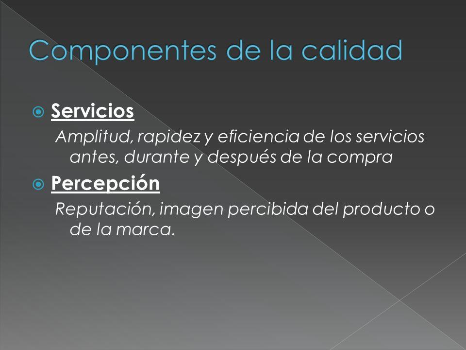 Servicios Amplitud, rapidez y eficiencia de los servicios antes, durante y después de la compra Percepción Reputación, imagen percibida del producto o