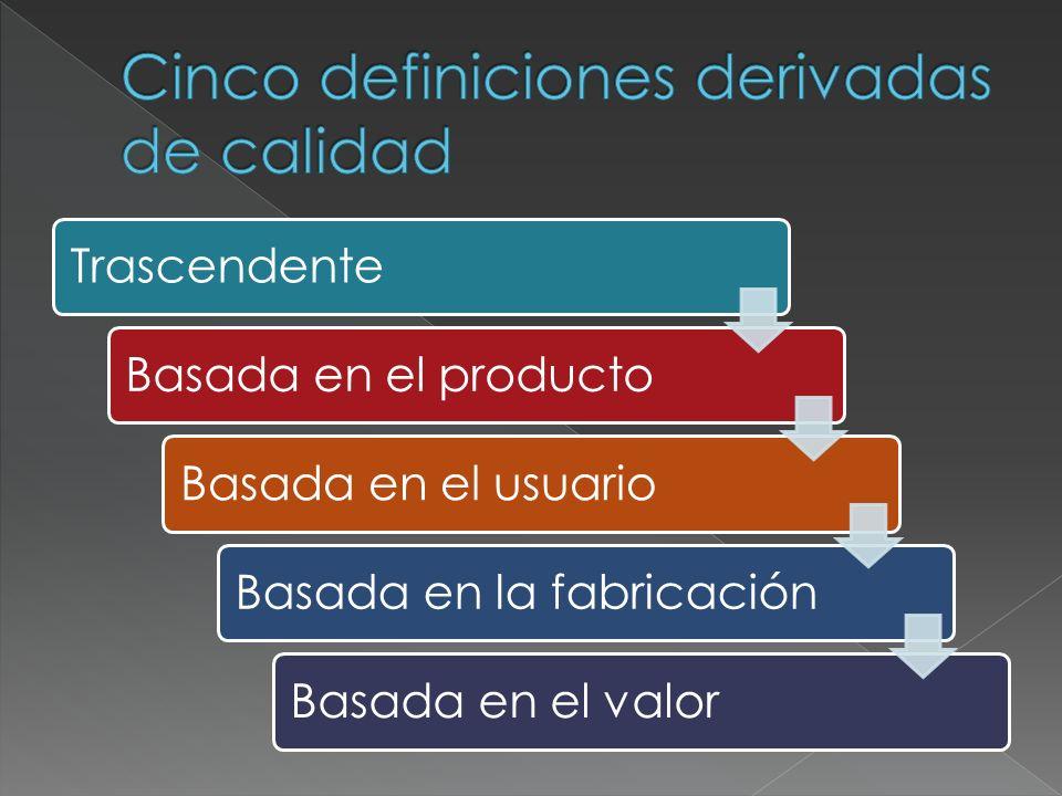 TrascendenteBasada en el productoBasada en el usuarioBasada en la fabricaciónBasada en el valor