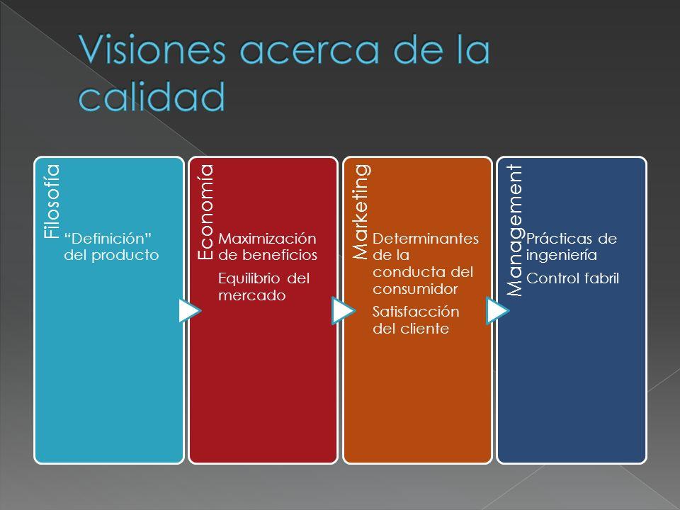 Filosofía Definición del producto Economía Maximización de beneficios Equilibrio del mercado Marketing Determinantes de la conducta del consumidor Sat
