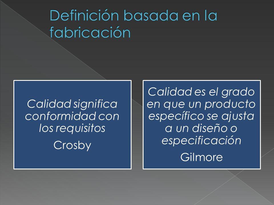 Calidad significa conformidad con los requisitos Crosby Calidad es el grado en que un producto específico se ajusta a un diseño o especificación Gilmo