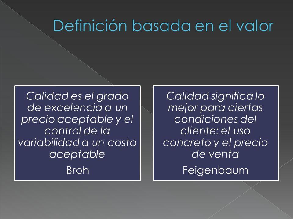 Calidad es el grado de excelencia a un precio aceptable y el control de la variabilidad a un costo aceptable Broh Calidad significa lo mejor para cier