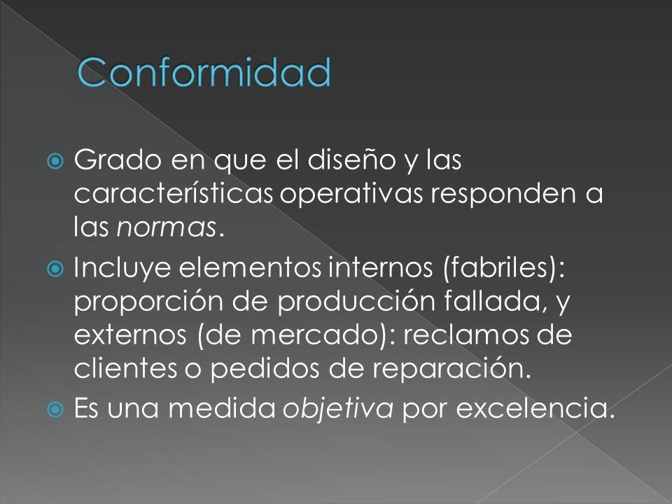 Grado en que el diseño y las características operativas responden a las normas. Incluye elementos internos (fabriles): proporción de producción fallad