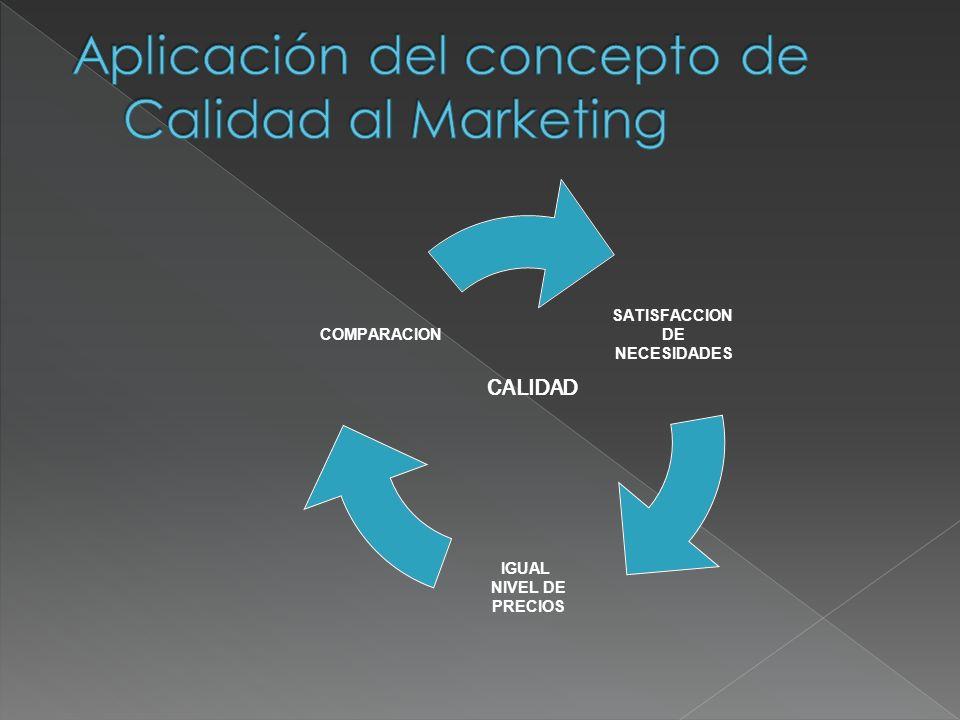 SATISFACCION DE NECESIDADES IGUAL NIVEL DE PRECIOS COMPARACION CALIDAD