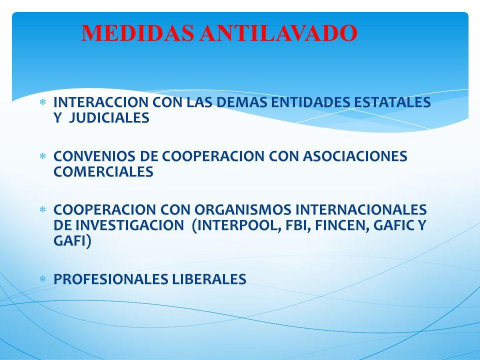 INTERACCION CON LAS DEMAS ENTIDADES ESTATALES Y JUDICIALES CONVENIOS DE COOPERACION CON ASOCIACIONES COMERCIALES COOPERACION CON ORGANISMOS INTERNACIO