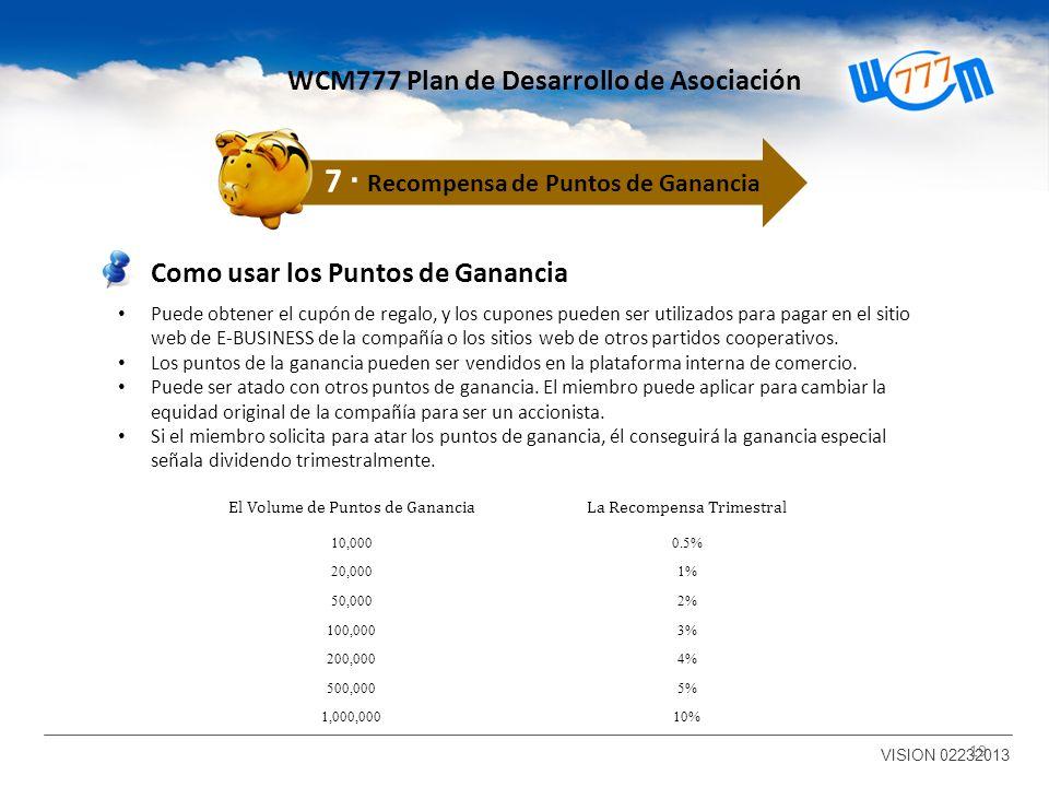 19 VISION 02232013 7 · Recompensa de Puntos de Ganancia Como usar los Puntos de Ganancia Puede obtener el cupón de regalo, y los cupones pueden ser utilizados para pagar en el sitio web de E-BUSINESS de la compañía o los sitios web de otros partidos cooperativos.