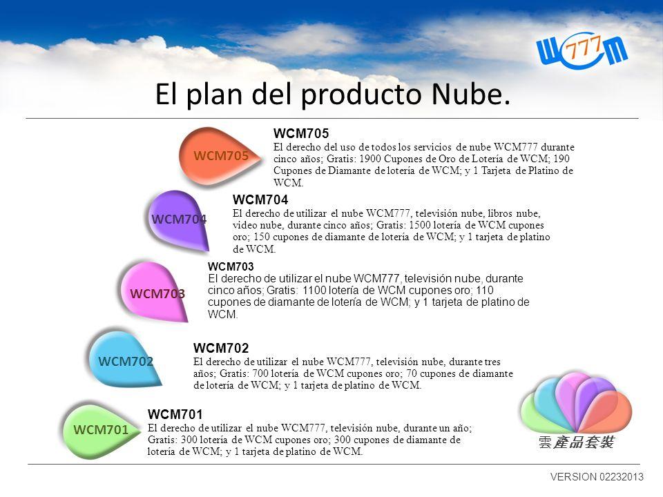 El plan del producto Nube.