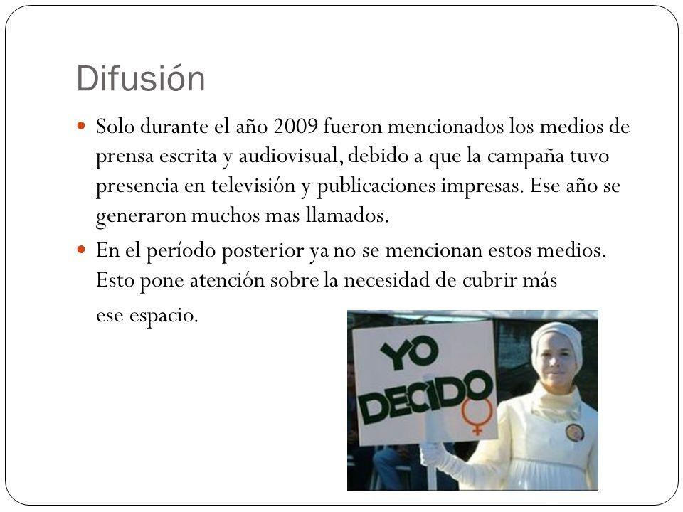 Difusión Solo durante el año 2009 fueron mencionados los medios de prensa escrita y audiovisual, debido a que la campaña tuvo presencia en televisión y publicaciones impresas.