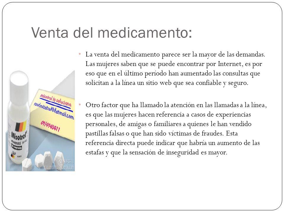 Venta del medicamento: La venta del medicamento parece ser la mayor de las demandas.
