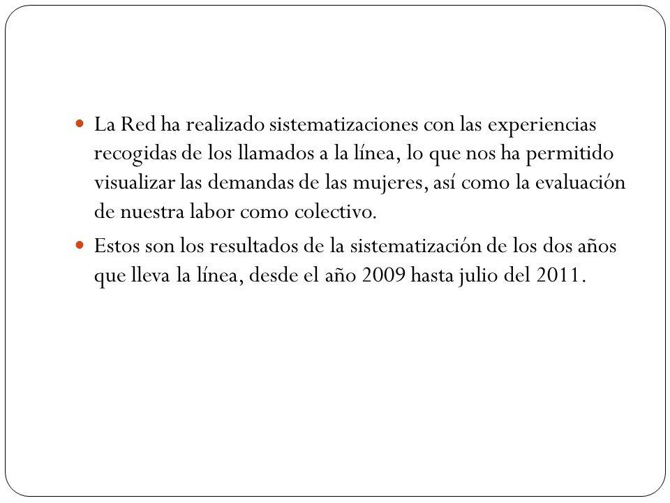 La Red ha realizado sistematizaciones con las experiencias recogidas de los llamados a la línea, lo que nos ha permitido visualizar las demandas de las mujeres, así como la evaluación de nuestra labor como colectivo.
