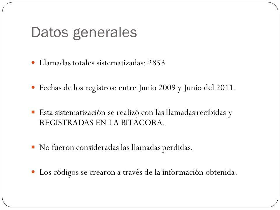 Datos generales Llamadas totales sistematizadas: 2853 Fechas de los registros: entre Junio 2009 y Junio del 2011.