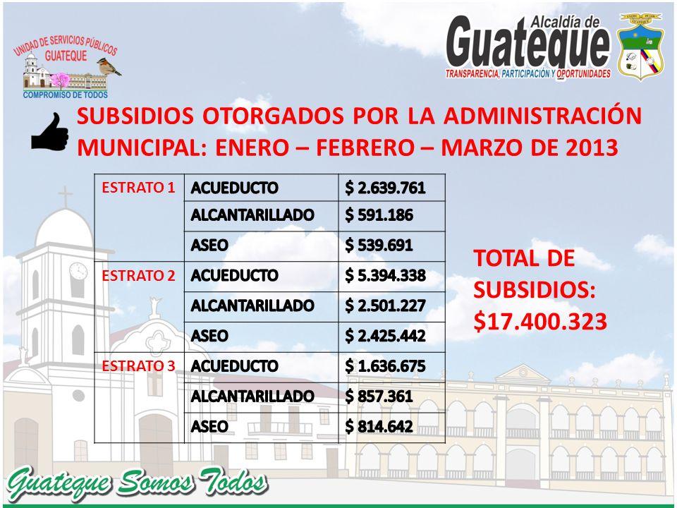 SUBSIDIOS OTORGADOS POR LA ADMINISTRACIÓN MUNICIPAL: ENERO – FEBRERO – MARZO DE 2013 ESTRATO 1 ESTRATO 2 ESTRATO 3 TOTAL DE SUBSIDIOS: $17.400.323