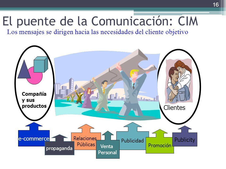 El puente de la Comunicación: CIM 16 Los mensajes se dirigen hacia las necesidades del cliente objetivo Clientes Compañía y sus productos Publicidad R