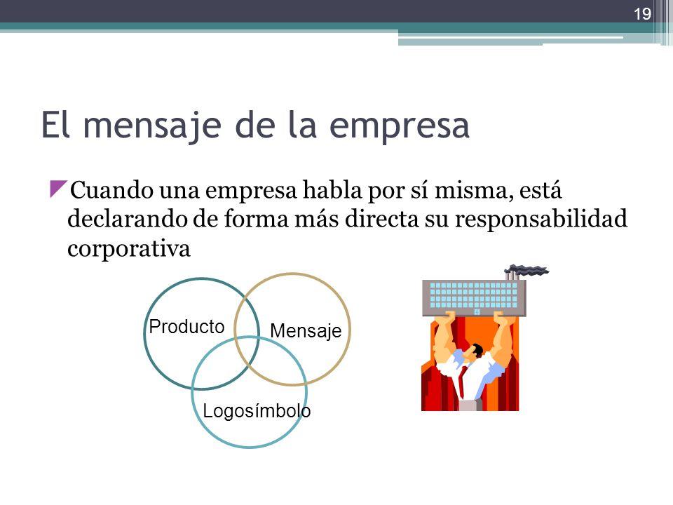 El mensaje de la empresa Cuando una empresa habla por sí misma, está declarando de forma más directa su responsabilidad corporativa 19 Producto Mensaj