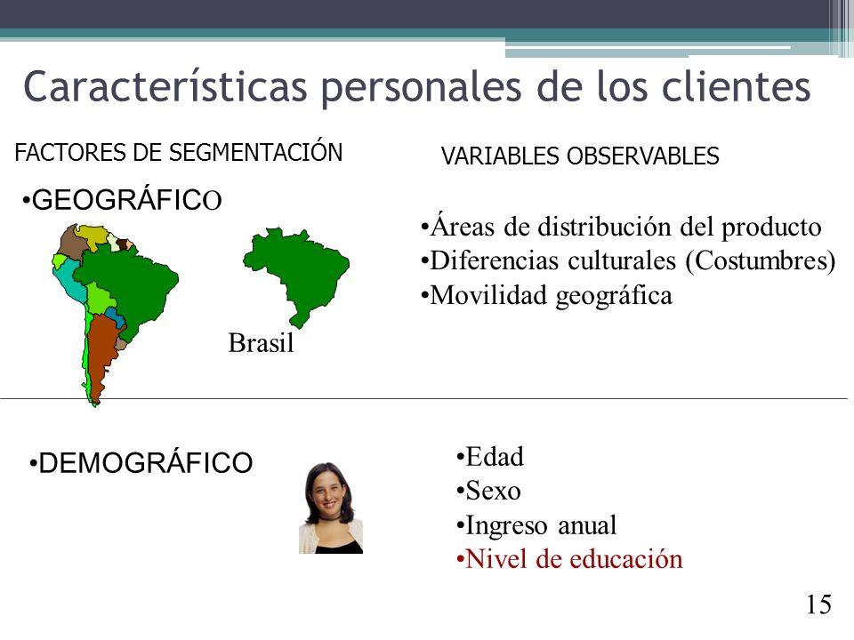 Características personales de los clientes 23 FACTORES DE SEGMENTACIÓN VARIABLES OBSERVABLES GEOGRÁFIC O Áreas de distribución del producto Diferencia