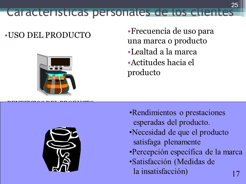 Características personales de los clientes USO DEL PRODUCTO BENEFICIOS DEL PRODUCTO Frecuencia de uso para una marca o producto Lealtad a la marca Act