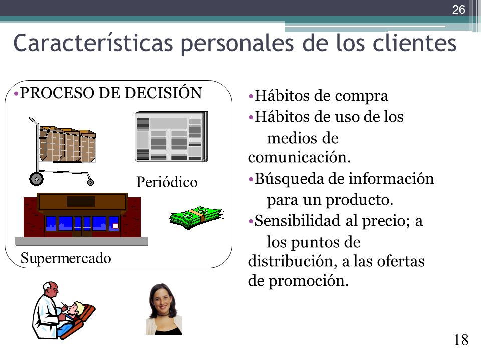 Características personales de los clientes PROCESO DE DECISIÓN Hábitos de compra Hábitos de uso de los medios de comunicación. Búsqueda de información