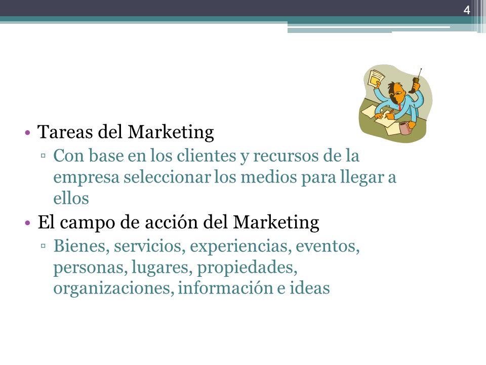 Tareas del Marketing Con base en los clientes y recursos de la empresa seleccionar los medios para llegar a ellos El campo de acción del Marketing Bie