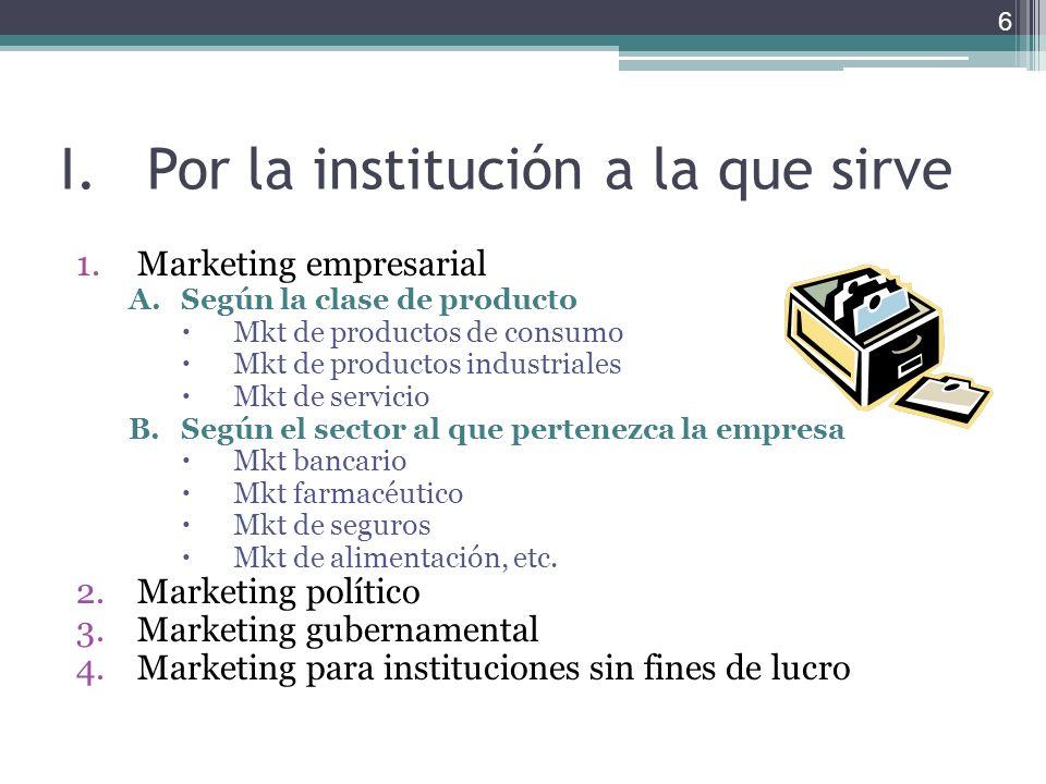 I.Por la institución a la que sirve 1.Marketing empresarial A.Según la clase de producto Mkt de productos de consumo Mkt de productos industriales Mkt